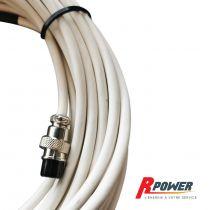 Cable ATS groupe électrogène ITC POWER